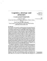 Logistics, strategy and structure - Aerotropolis