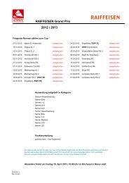 RAIFFEISEN Grand Prix 2012/13