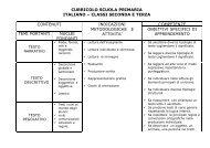curricolo scuola primaria italiano - Rete Civica di Milano