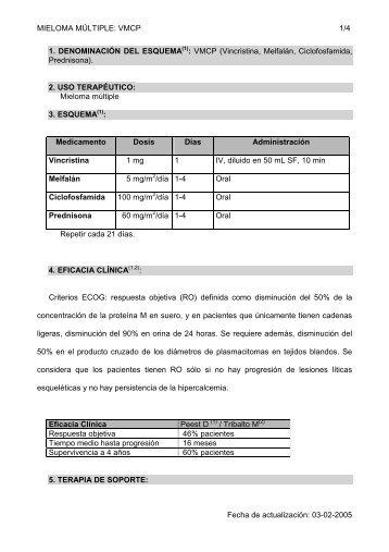 MIELOMA MÚLTIPLE: VMCP 1/4 Fecha de actualización: 03-02 ...