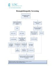 Hemoglobinopathy Screening