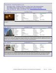 Byward Market Condos HotSheet - Top Producer® Websites ... - Page 3
