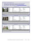 Byward Market Condos HotSheet - Top Producer® Websites ... - Page 5