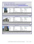Byward Market Condos HotSheet - Top Producer® Websites ... - Page 6