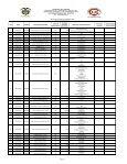 ANEXO 7 PLAN DE COMPRAS INSTITUTO NACIONAL DE ... - Page 3