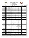 ANEXO 7 PLAN DE COMPRAS INSTITUTO NACIONAL DE ... - Page 4