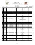 ANEXO 7 PLAN DE COMPRAS INSTITUTO NACIONAL DE ... - Page 6