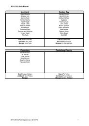 2013 U15 National Championship Girls Team Rosters