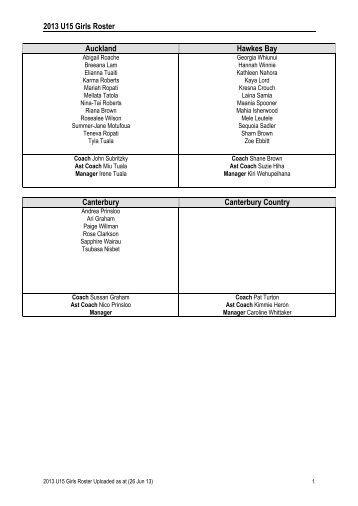 2013 U15 National Championship Girls Team Rosters