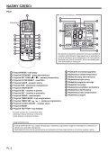 UTY-LNHY - pilot bezprzewodowy - Klima-Therm - Page 4
