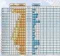 Licht- und strahlungstechnische Werte von iplus Warmglas und ... - Seite 2