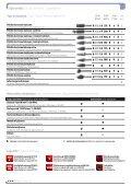 VHM - Cantoni Group - Page 2