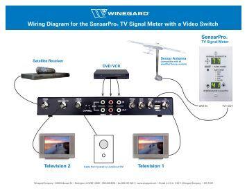 wiring diagram for the sensarproÃ'® tv signal meter wiring diagram for the sensarpro® tv signal meter winegard