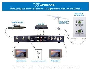 wiring diagram for the sensarpro® tv signal meter with ... antenna tv wiring diagram #6