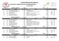 CLUB CANOE DE VALLADOLID