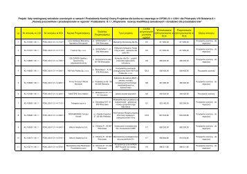 Lista rankingowa (2012-05-30)