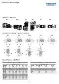 Motoréducteurs à roue et vis SKA - SERMES - Page 4