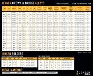 jensen crown & bridge alloys jensen solders ... - Jensen Dental