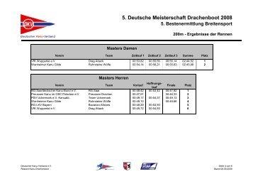 Offizielle Ergebnisse als pdf - Kanu-Club Völklingen e.V.