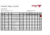 Senioren 2, 3, 4 - Schmolke Carbon