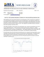 FAX Transmission Sheet - Bureau of Economic Analysis