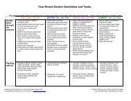 Year Round Garden Guidelines & Tasks.pdf - California School ...
