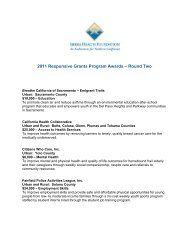 Download the list of 2011 Round Two grant awards with project ...