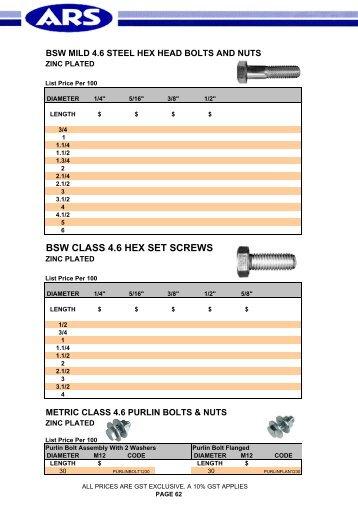 Bolt Products, Metal Thread Screws & Nuts