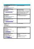 SERVICES - Chambre de Métiers et de l'Artisanat des Bouches-du ... - Page 2