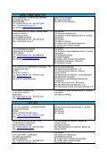 SERVICES - Chambre de Métiers et de l'Artisanat des Bouches-du ... - Page 4