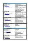 SERVICES - Chambre de Métiers et de l'Artisanat des Bouches-du ... - Page 5