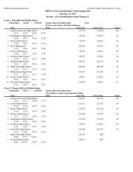 4A/3A South Meet Results - MPSSAA.org