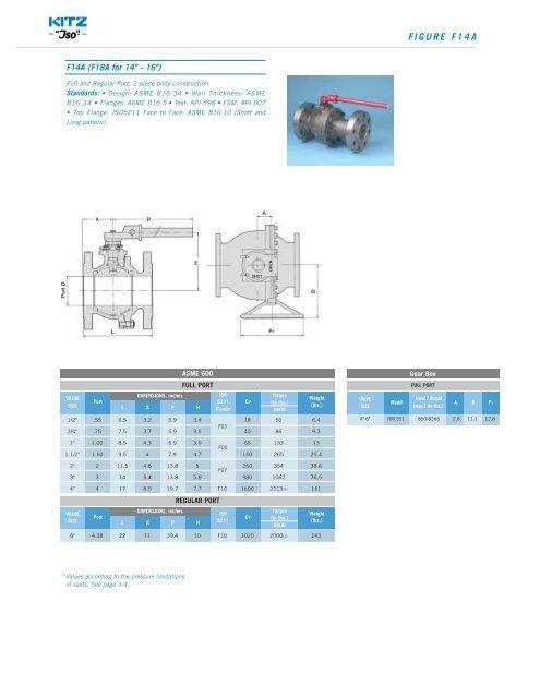 ISO Brand General Catalog2002 - KITZ