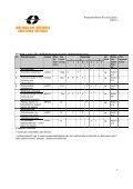 Sjuksköterskeprogrammet, 180 hp (YSV01) (pdf 234 kB) - Page 5