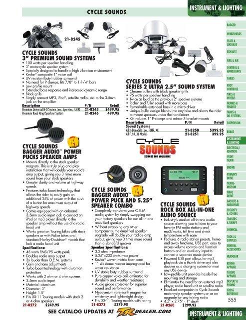 Bikers Choice Speedometer Drive Unit 87-94 HARLEY FXLR