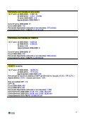 LA FORMAZIONE PROFESSIONALE INIZIALE - CISL Scuola - Page 7