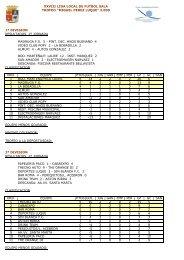 1ª DIVISION RESULTADOS 2ª JORNADA MADRUGA ... - ISOTools