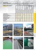 Markieren und Signalisieren Marquage et signalisation - Signal AG - Page 7