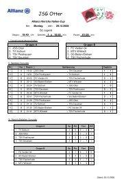 JSG Otter - TSV Ottersberg e. V.