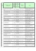 OPIS / CERTIFICATE DE ATESTARE - Page 3