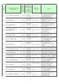 OPIS / CERTIFICATE DE ATESTARE - Page 7