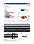 Informe Mensual mayo - Page 3