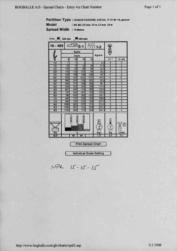 Tablice za raspodjeljivanje gnojiva za 16 metara (PDF 1.0MB)