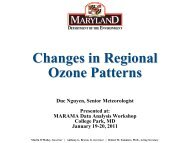 Trends in Regional Ozone Patterns - MARAMA