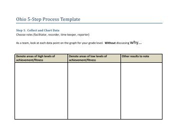 Ohio 5-Step Process Template