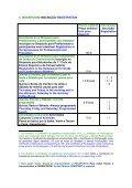 Hoja de Inscripción/Ficha de Inscrição - Ciudad Autónoma de Ceuta - Page 3