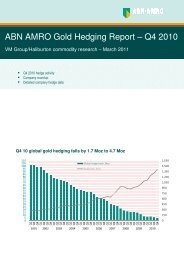 ABN AMRO Gold Hedging Report – Q4 2010 - Virtual Metals