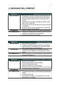 normas técnicas de producción integrada champiñón - Embrapa - Page 5