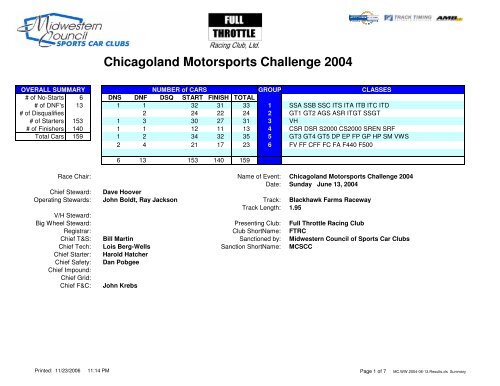 Chicagoland Motorsports Challenge 2004 - Midwestern Council