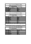 elenco richiedenti graduatoria esclusi - Facoltà di Lettere e Filosofia - Page 7